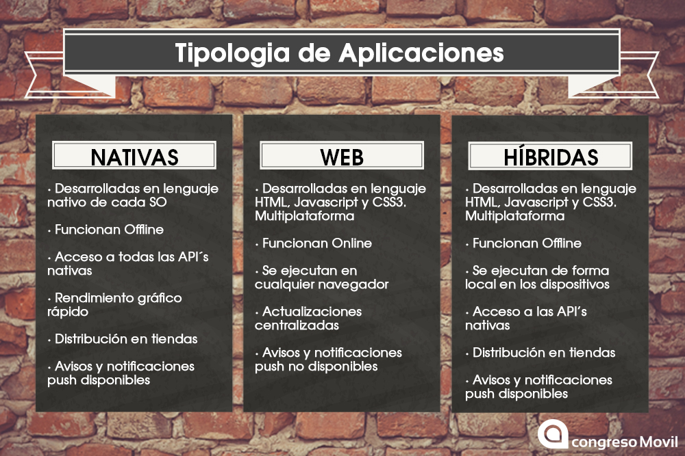 ComparativasApps
