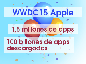WWDC15, evento de Apple